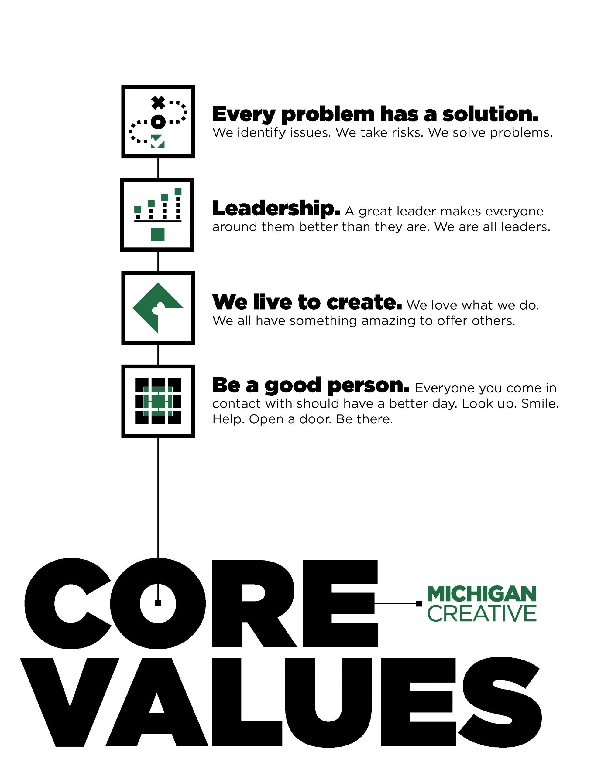 core values are what drive us as Our core values are what drive our team and business